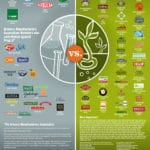Corporate Laundering Suit Over Food-Labeling Initiative Dismissed — For Now