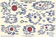 Seed Industry Graphic