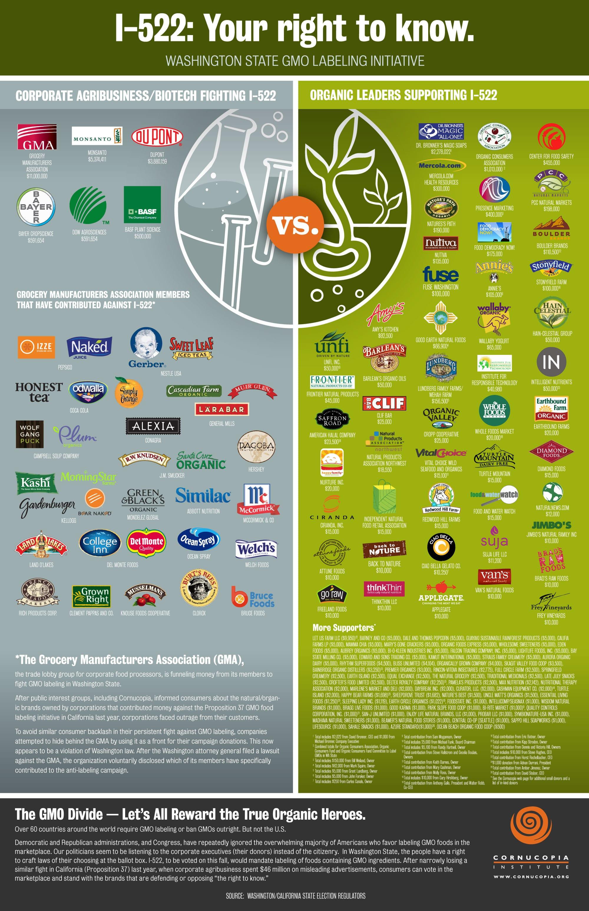 http://www.cornucopia.org/wp-content/uploads/2013/11/I-522.poster.1101.jpg